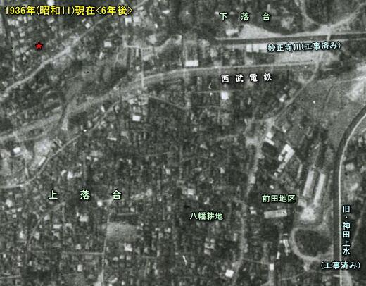 上落合空中写真1936.jpg