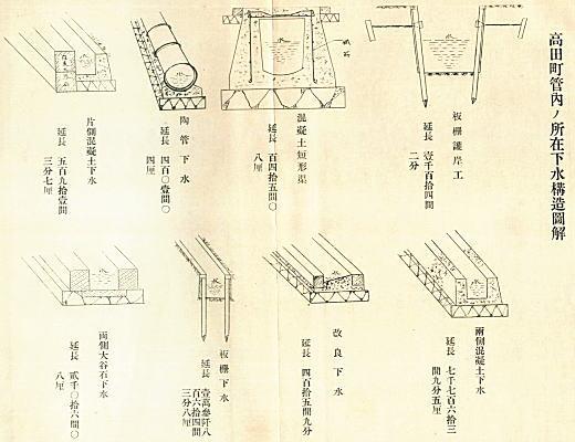 下水構造イラスト1930.jpg
