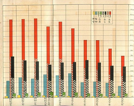人口動態推移グラフ1930.jpg
