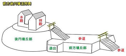 前方後円墳活用例.jpg