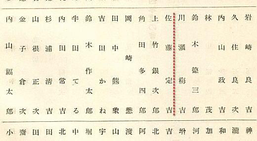同志会会員名簿第1区1925.jpg