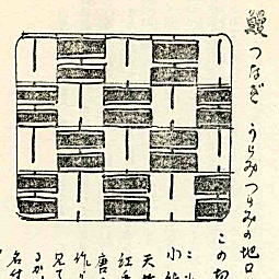 山東京伝「小紋雅話」1790.jpg