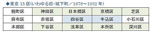 東京15区.jpg