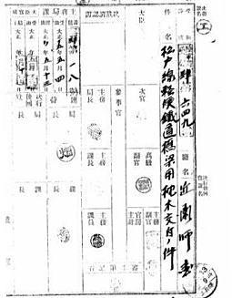 松戸線軽便鉄道線路敷設演習192605.JPG
