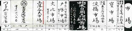 淀橋区内市場一覧1935.jpg