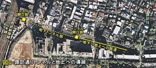 諏訪通り(現在).JPG