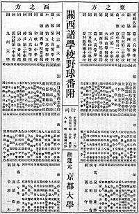 関西諸学校野球番付1915_12.jpg