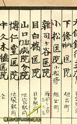 雑司ヶ谷医院広告1926.jpg